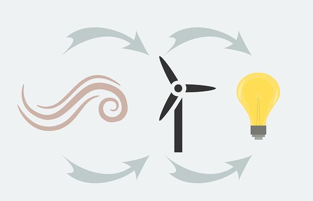 caracteristicas del desarrollo sostenible